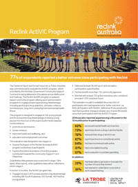 Reclink ActiVIC Program